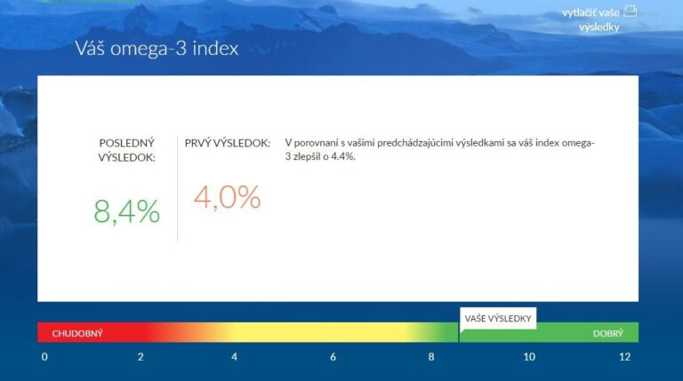 Omega3 index výsledky